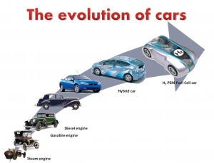 evolution of cars_CKO